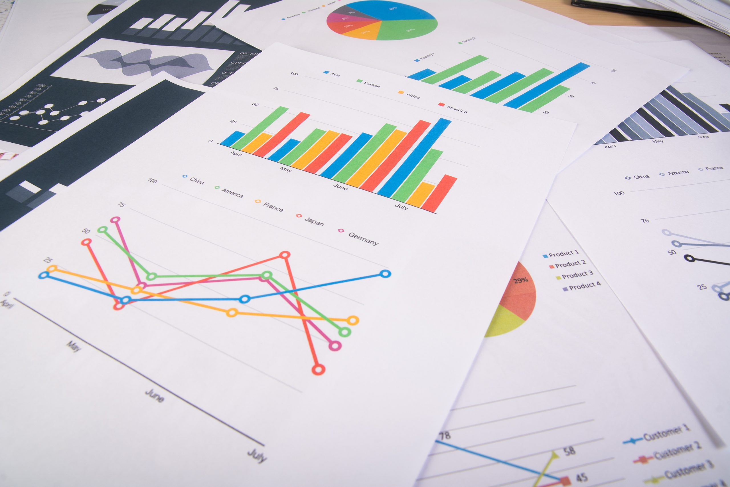 statistične analize